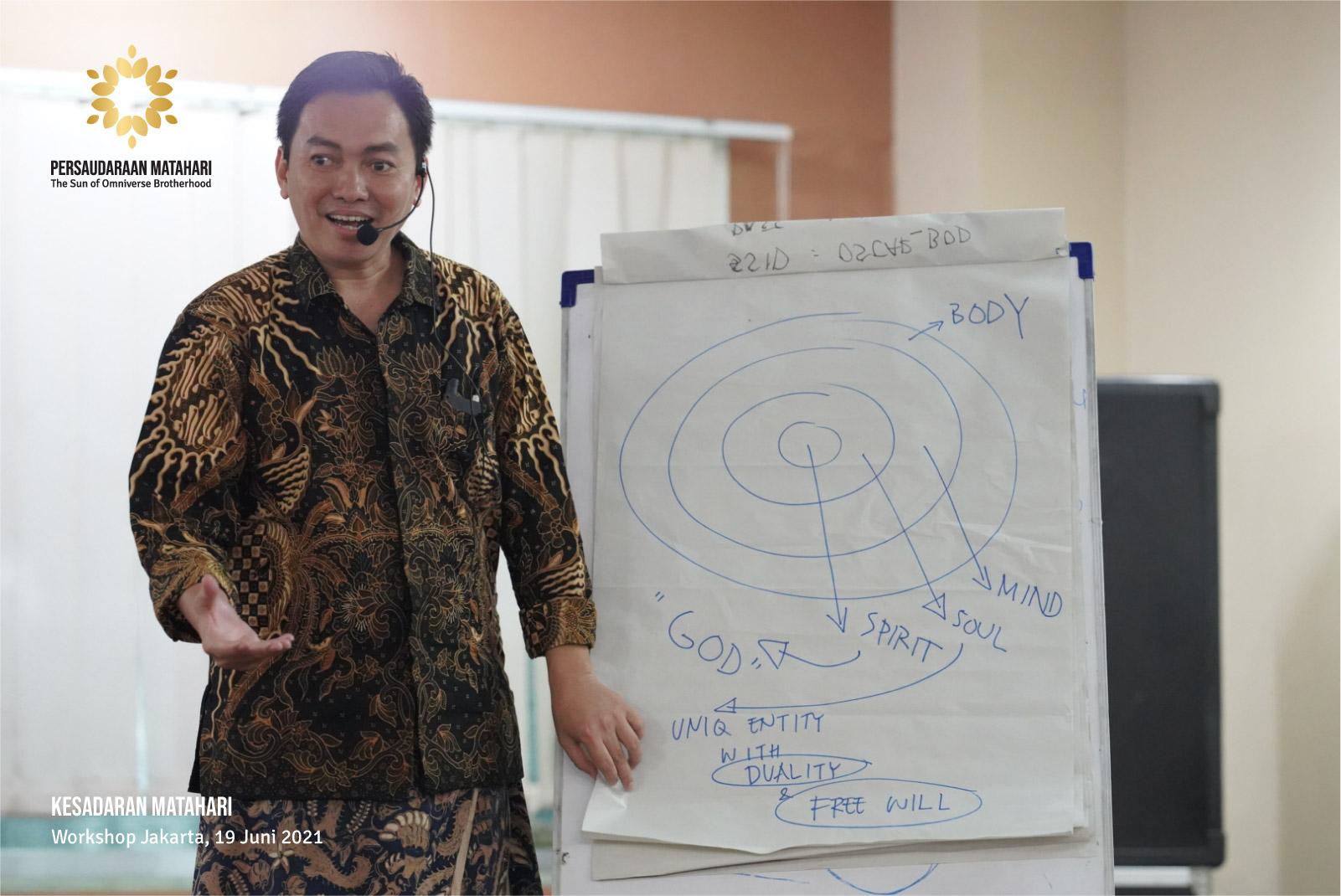 Workshop Bandung 20 Juni 2021: Kesadaran Matahari
