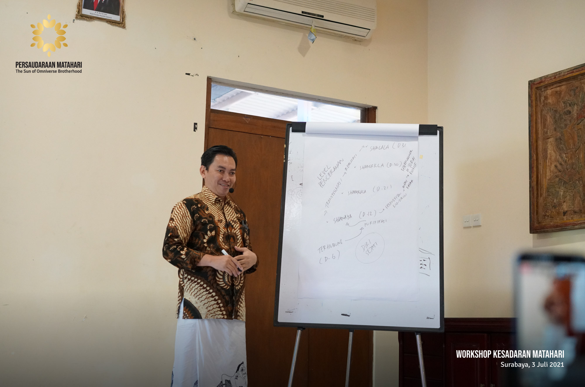 Workshop Surabaya Kesadaran Matahari – 3 Juli 2021